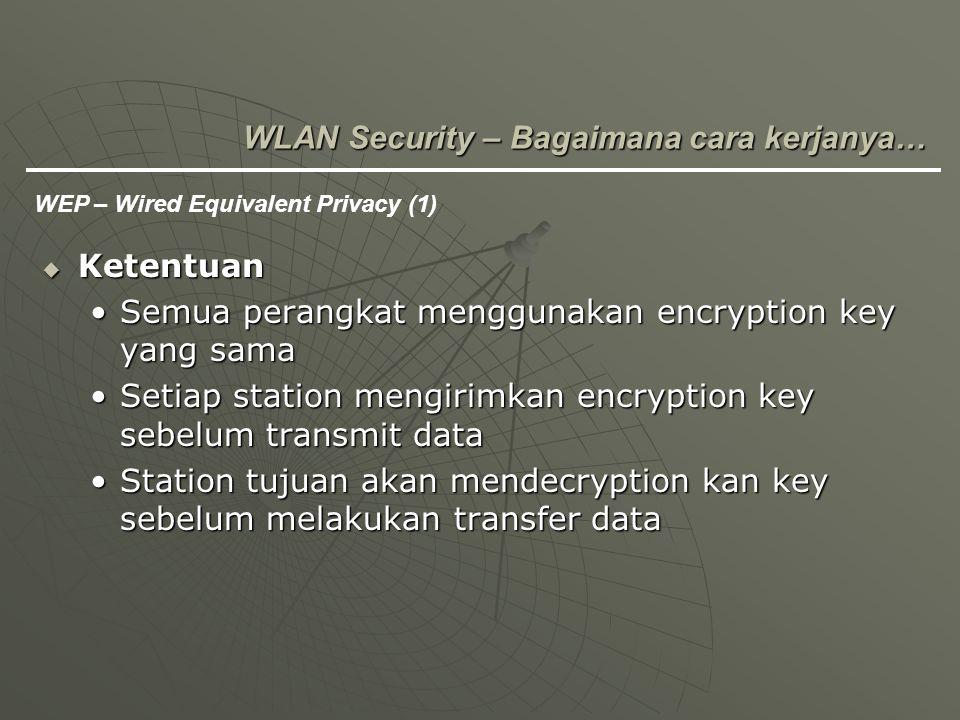 WLAN Security – Bagaimana cara kerjanya… WEP – Wired Equivalent Privacy (1)  Ketentuan Semua perangkat menggunakan encryption key yang samaSemua pera