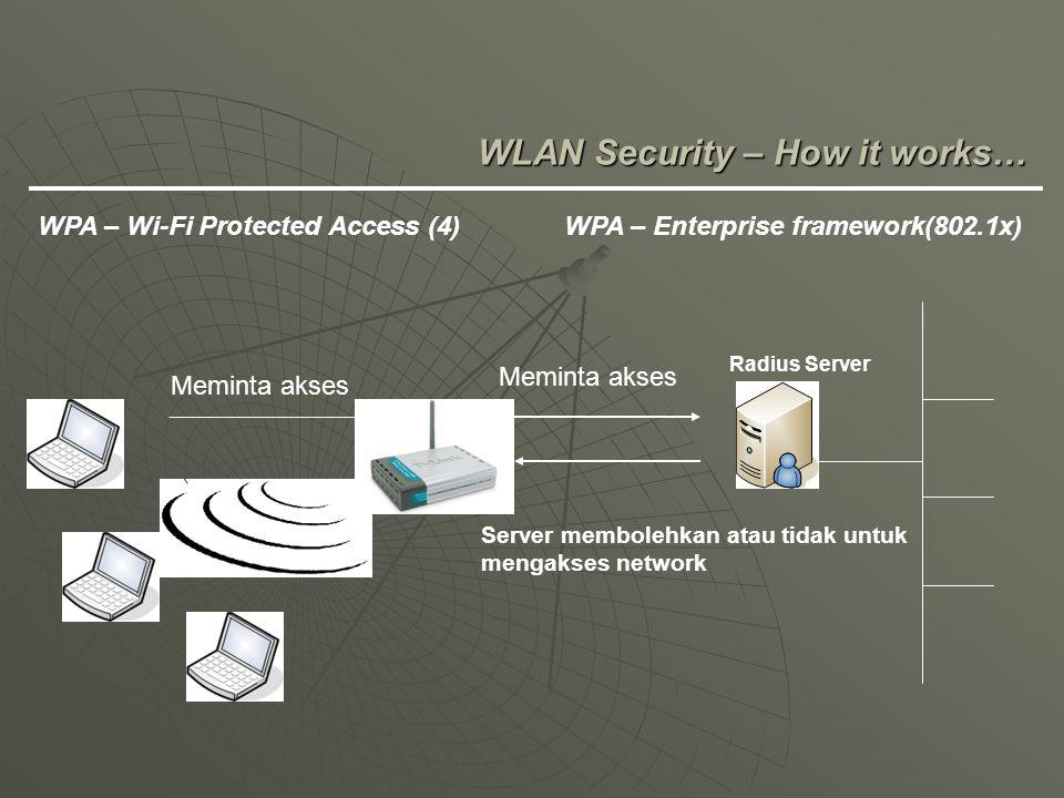 WLAN Security – How it works… WPA – Wi-Fi Protected Access (4) WPA – Enterprise framework(802.1x) Radius Server Meminta akses Server membolehkan atau