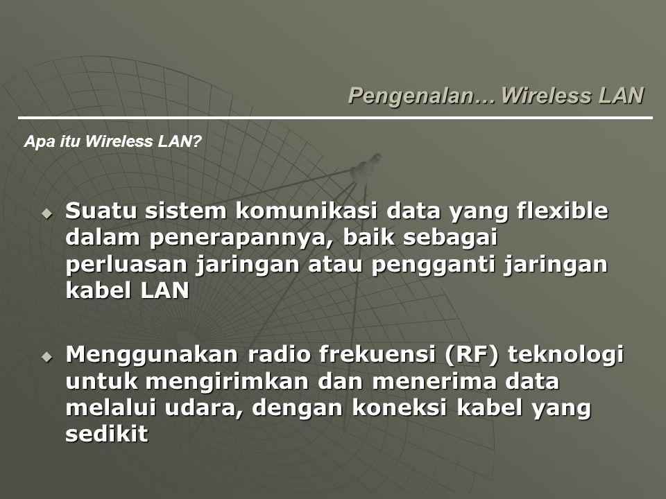  Frekuensi yang dipergunakan adalan 2,4 Ghz dan 5 Ghz yaitu frekwensi yang tergolong ISM (Industrial, Scientific dan Medical) dan UNII (Unlicensed National Information Infrastructure  Ijin WLAN Di Indonesia, penggunaan frekwensi 2,4GHz bebas dan tidak perlu mendaftar, kecuali mendaftarkan perangkat yang belum terdaftar Daya maksimum yang diijinkan : 30dBm untuk point to point dan 36dBm untuk point to multi point Pengenalan… Wireless LAN Apa itu Wireless LAN