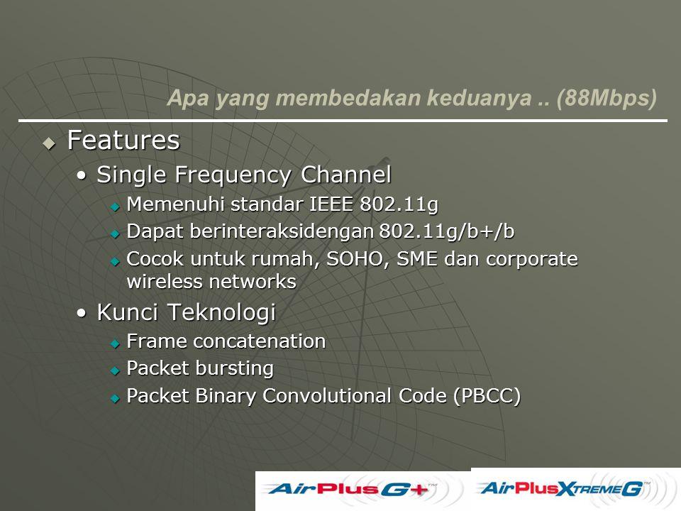  Features Single Frequency ChannelSingle Frequency Channel  Memenuhi standar IEEE 802.11g  Dapat berinteraksidengan 802.11g/b+/b  Cocok untuk ruma