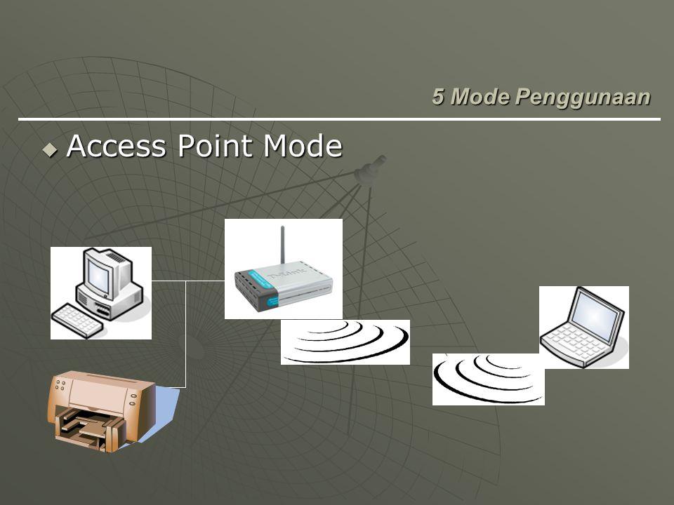 Access Point Mode 5 Mode Penggunaan