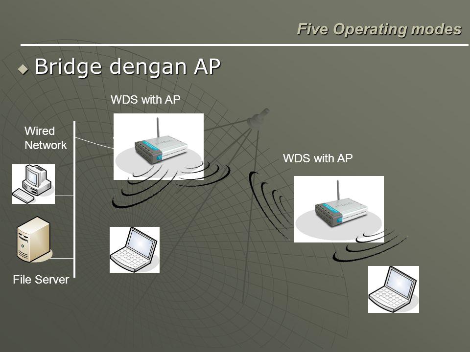 File Server Wired Network WDS with AP  Bridge dengan AP Five Operating modes