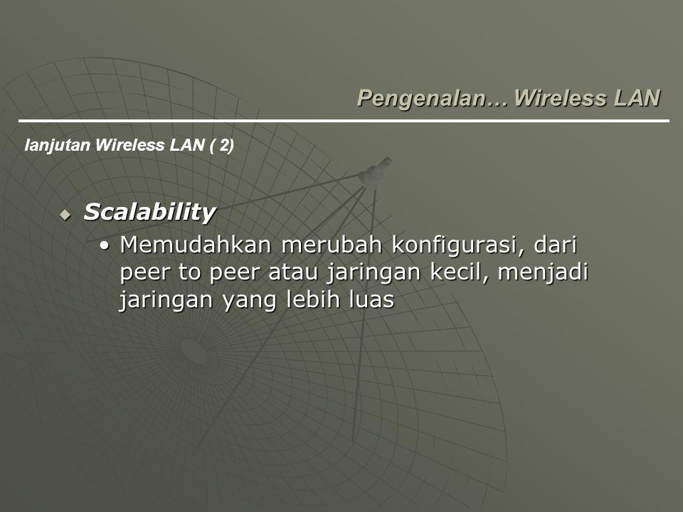 Wireless LAN atau biasa dikenal dengan Wifi merupakan kependekan dari Wireless Fidelity yang dirancang mengacu pada standar yang dikeluarkan oleh IEEE yaitu 802.11 Dengan dikeluarkan standar yang sama maka semua perangkat Wireless LAN (Wifi) dapat di integrasikan walaupun dengan merk yang berbeda (BERDASAR WIFI KONSORSIUM) Pengenalan… Wireless LAN lanjutan Wireless LAN ( 3)