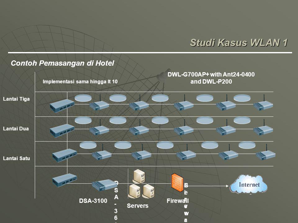 Studi Kasus WLAN 1 Contoh Pemasangan di Hotel DWL-G700AP+ with Ant24-0400 and DWL-P200 FirewallFirewall ServersServers DSA-3600DSA-3600 Lantai Satu La