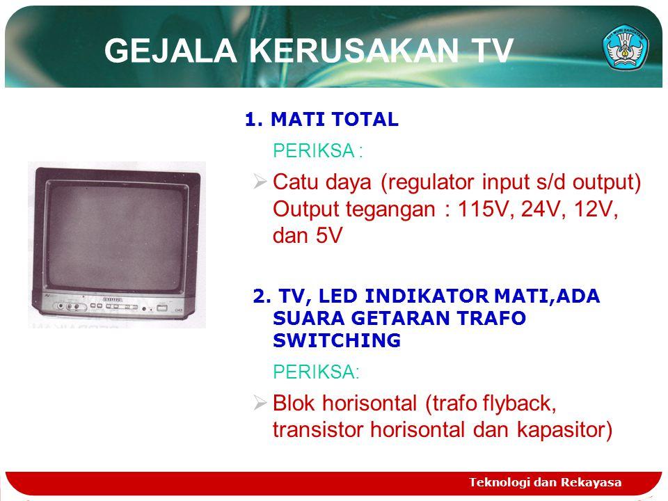Teknologi dan Rekayasa GEJALA KERUSAKAN TV 1. MATI TOTAL PERIKSA :  Catu daya (regulator input s/d output) Output tegangan : 115V, 24V, 12V, dan 5V 2