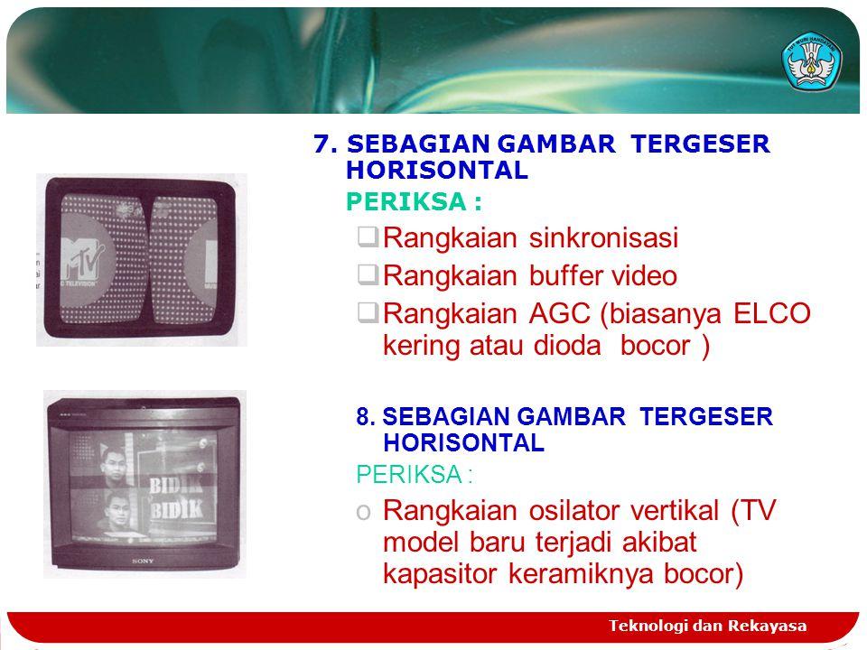 Teknologi dan Rekayasa 7. SEBAGIAN GAMBAR TERGESER HORISONTAL PERIKSA :  Rangkaian sinkronisasi  Rangkaian buffer video  Rangkaian AGC (biasanya EL
