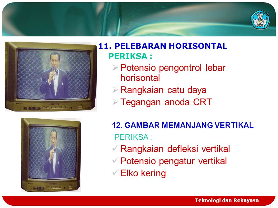 Teknologi dan Rekayasa 11. PELEBARAN HORISONTAL PERIKSA :  Potensio pengontrol lebar horisontal  Rangkaian catu daya  Tegangan anoda CRT 12. GAMBAR