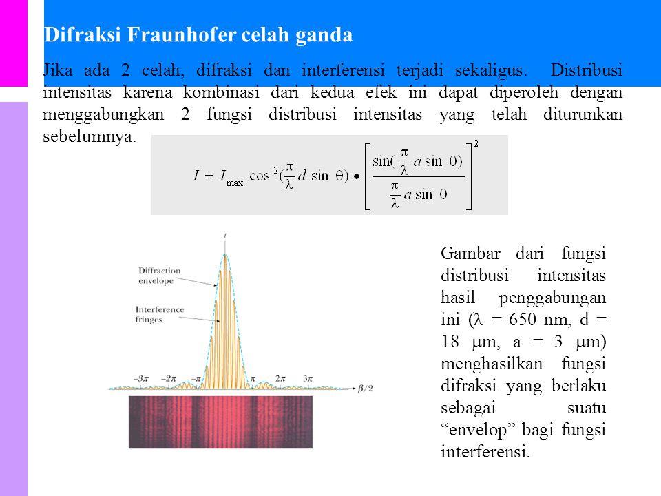 Bagaimana medan listrik E R bervariasi dengan  dapat dilihat dari diagram fasor berikut.