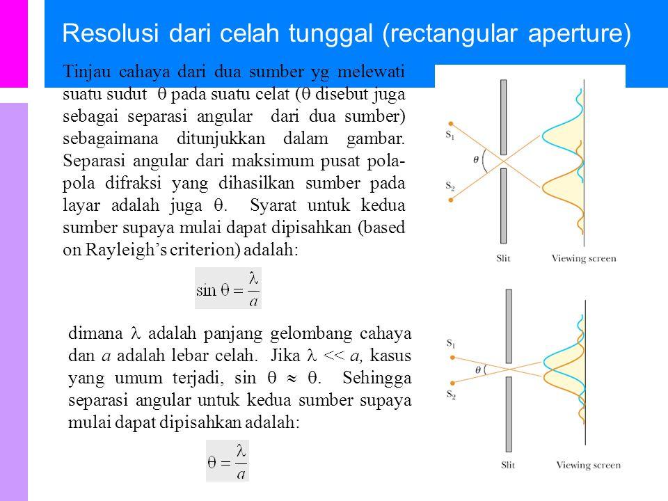 Kriteria Rayleigh Jika maksimum pusat dari suatu pola difraksi jatuh pada minimum pertama dari pola difraksi yang lain, pola-pola ini dikatakan mulai