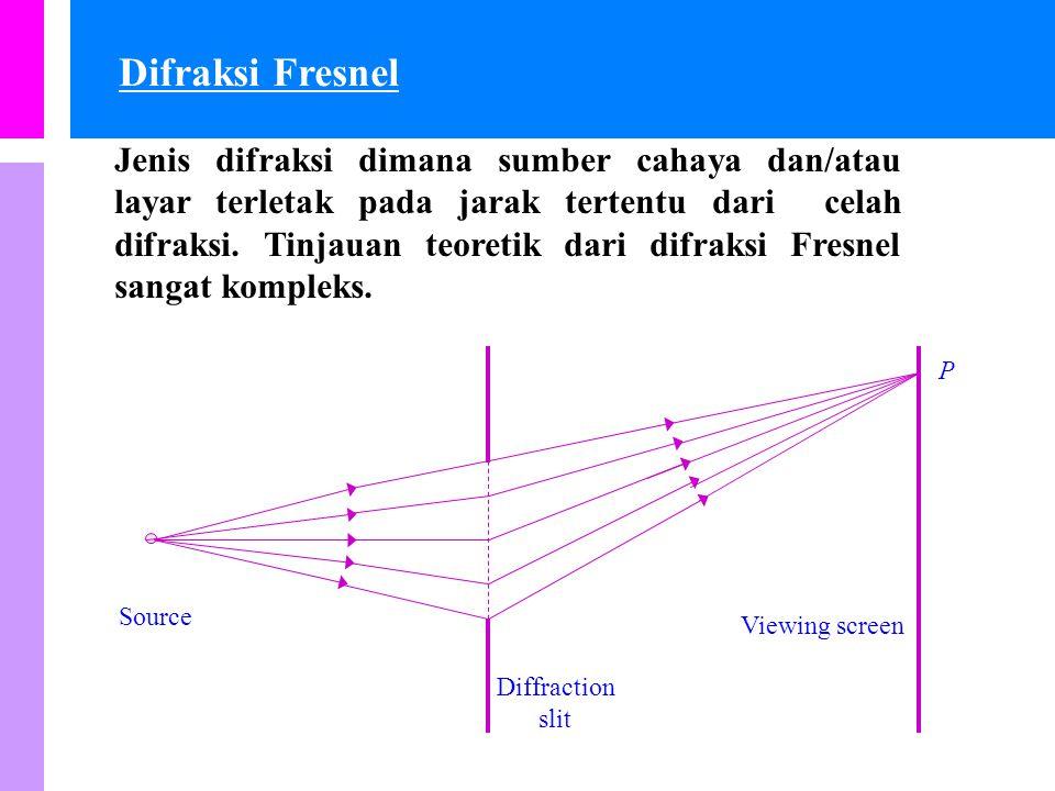 Difraksi adalah pembelokan cahaya di sekitar suatu penghalang seperti misalnya suatu celah. Difraksi Gambar di atas menunjukkan pola cahaya yang terbe