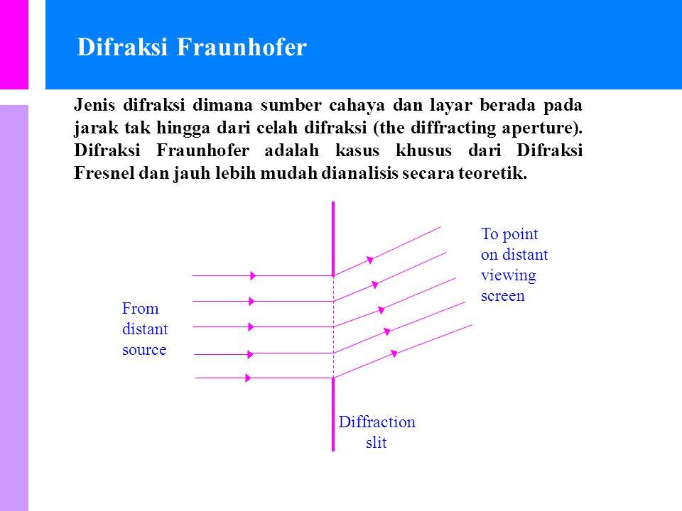 Kriteria Rayleigh Jika maksimum pusat dari suatu pola difraksi jatuh pada minimum pertama dari pola difraksi yang lain, pola-pola ini dikatakan mulai dapat dipisahkan.