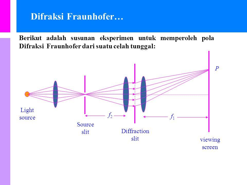 Jenis difraksi dimana sumber cahaya dan layar berada pada jarak tak hingga dari celah difraksi (the diffracting aperture).
