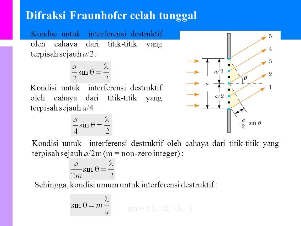 Berikut adalah susunan eksperimen untuk memperoleh pola Difraksi Fraunhofer dari suatu celah tunggal: Diffraction slit Source slit viewing screen Light source P f1f1 f2f2 Difraksi Fraunhofer…