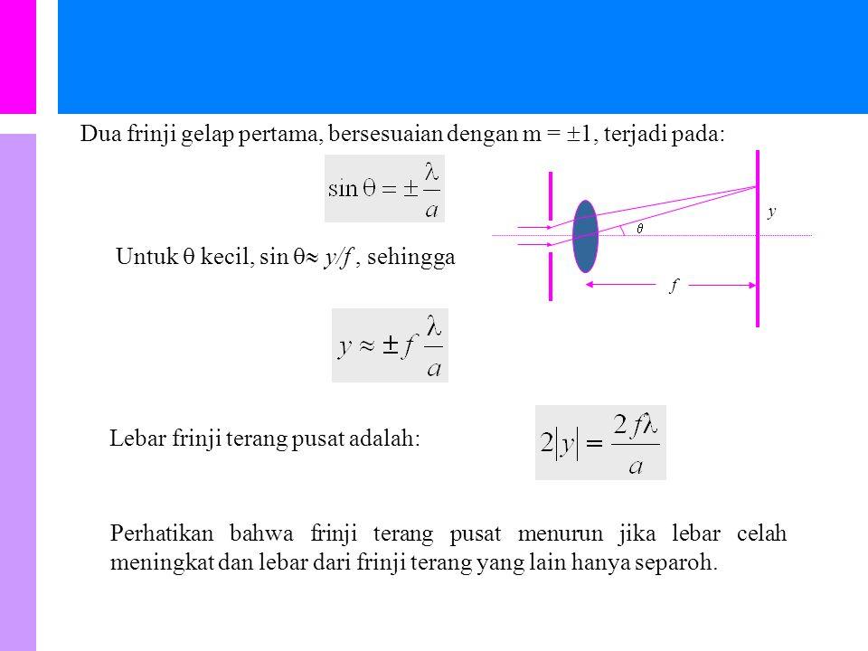 Dua frinji gelap pertama, bersesuaian dengan m =  1, terjadi pada: Untuk  kecil, sin  y/f, sehingga  f y Lebar frinji terang pusat adalah: Perhatikan bahwa frinji terang pusat menurun jika lebar celah meningkat dan lebar dari frinji terang yang lain hanya separoh.