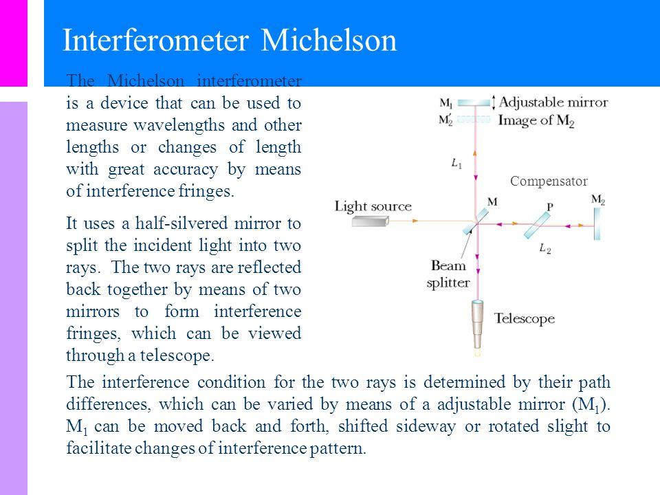 Contoh-2: Sebuah lensa dengan jari-jari kelengkungan R yang berada diatas suatu plat gelas mendatar disinari dari atas dengan cahaya yang panjang gelombangnya.