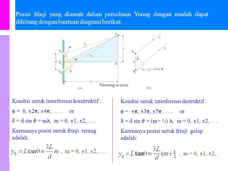 Lloyd's mirror Aturan bahwa suatu gelombang cahaya mengalami perubahan fasa 180 o karena pemantulan dari medium yang lebih rapat dapat diturunkan dari persamaan Maxwell, tetapi materi ini bukan topik kuliah FI-1201.