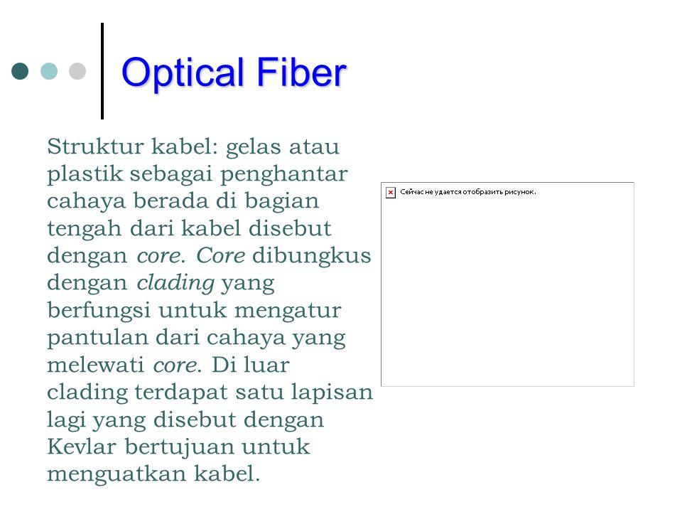 Optical Fiber Struktur kabel: gelas atau plastik sebagai penghantar cahaya berada di bagian tengah dari kabel disebut dengan core. Core dibungkus deng