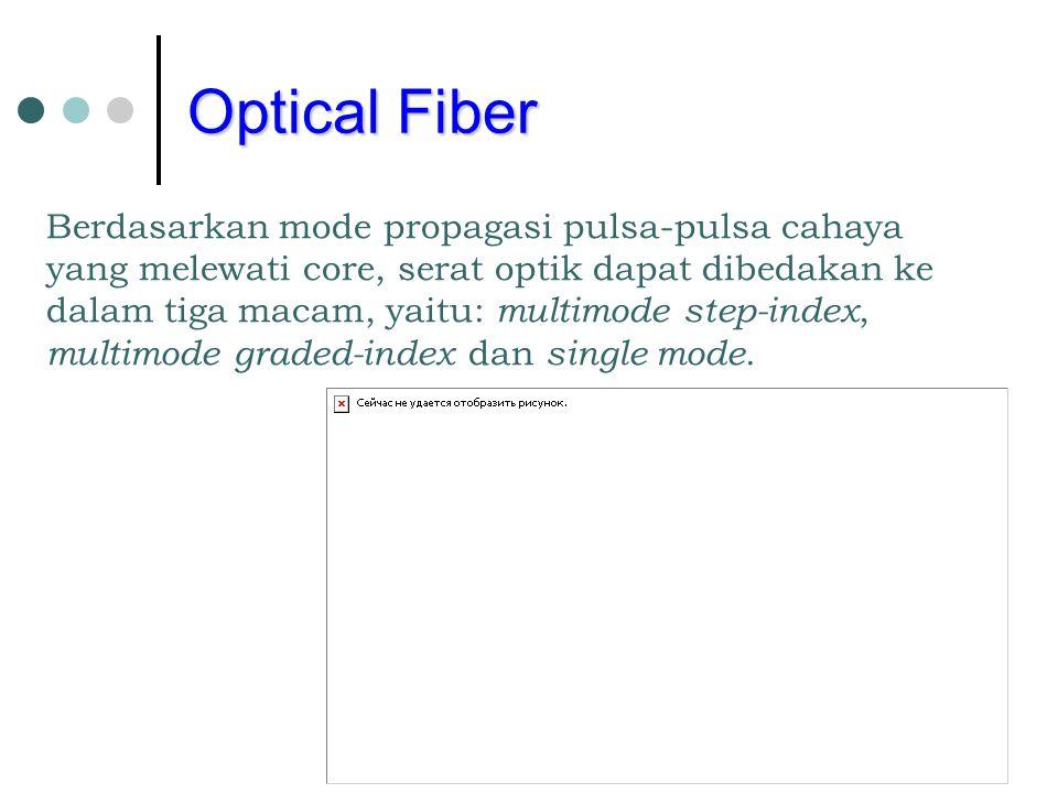 Optical Fiber Berdasarkan mode propagasi pulsa-pulsa cahaya yang melewati core, serat optik dapat dibedakan ke dalam tiga macam, yaitu: multimode step