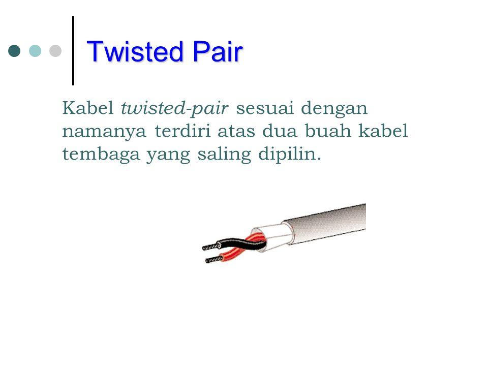 Twisted Pair Apa fungsi dari pilinan kabel.
