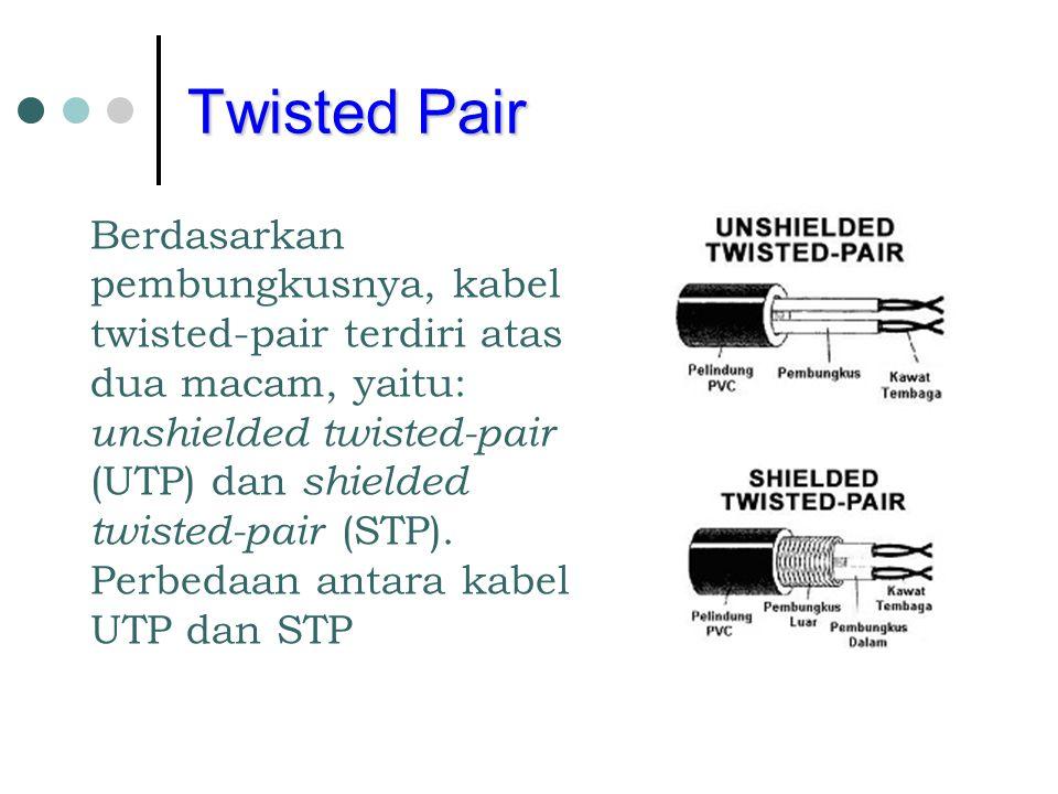 UTP Cable Kabel UTP dapat terhubung ke terminal atau devais melalui sebuah konektor.
