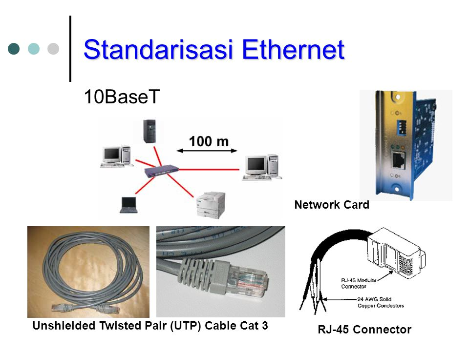 Standarisasi Ethernet 10BaseT Unshielded Twisted Pair (UTP) Cable Cat 3 RJ-45 Connector Network Card