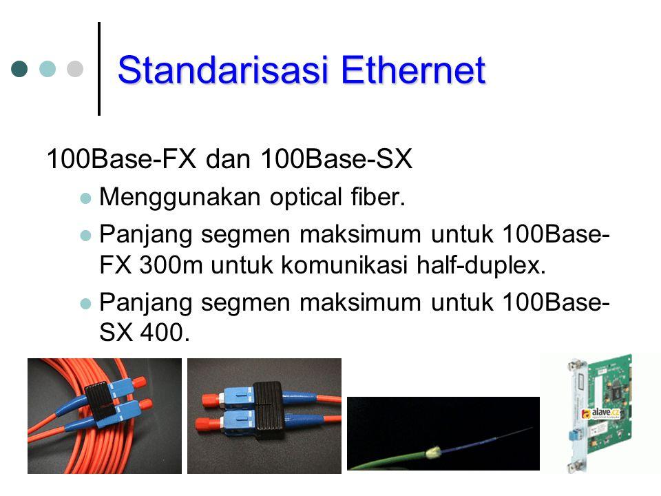 Standarisasi Ethernet 100Base-FX dan 100Base-SX Menggunakan optical fiber. Panjang segmen maksimum untuk 100Base- FX 300m untuk komunikasi half-duplex