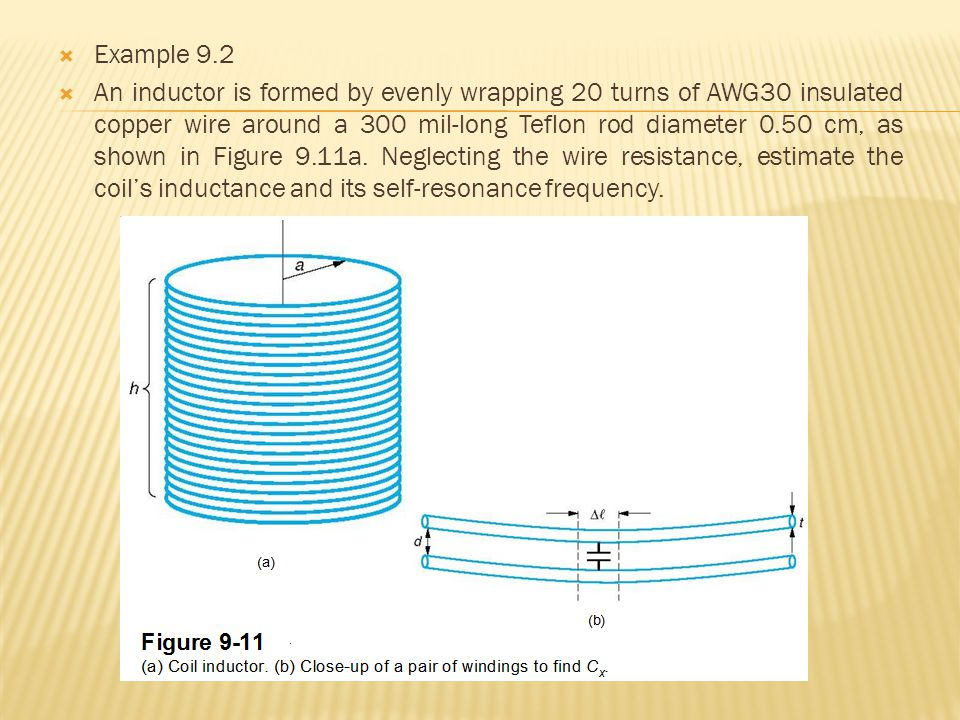  Example 9.2  An inductor is formed by evenly wrapping 20 turns of AWG30 insulated copper wire around a 300 mil-long Teflon rod diameter 0.50 cm, as