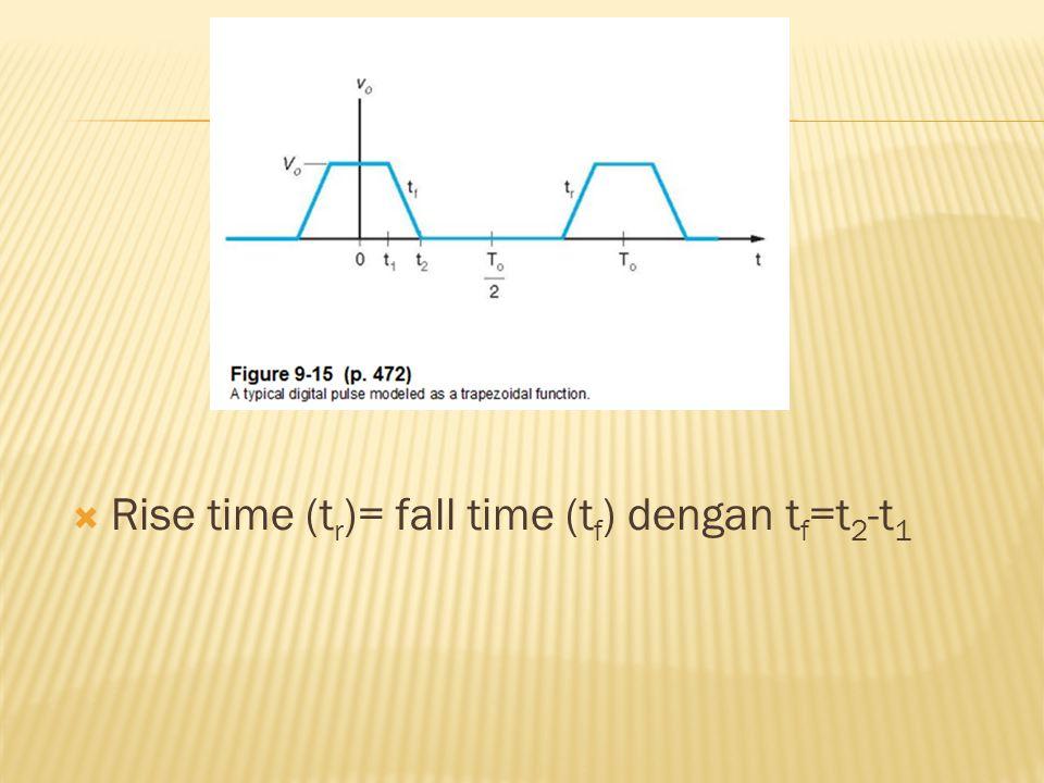  Rise time (t r )= fall time (t f ) dengan t f =t 2 -t 1
