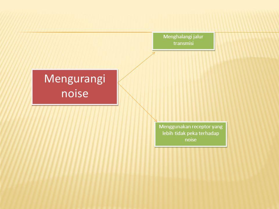Mengurangi noise Menghalangi jalur transmisi Menggunakan receptor yang lebih tidak peka terhadap noise
