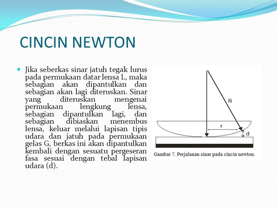 CINCIN NEWTON Jika seberkas sinar jatuh tegak lurus pada permukaan datar lensa L, maka sebagian akan dipantulkan dan sebagian akan lagi diteruskan.