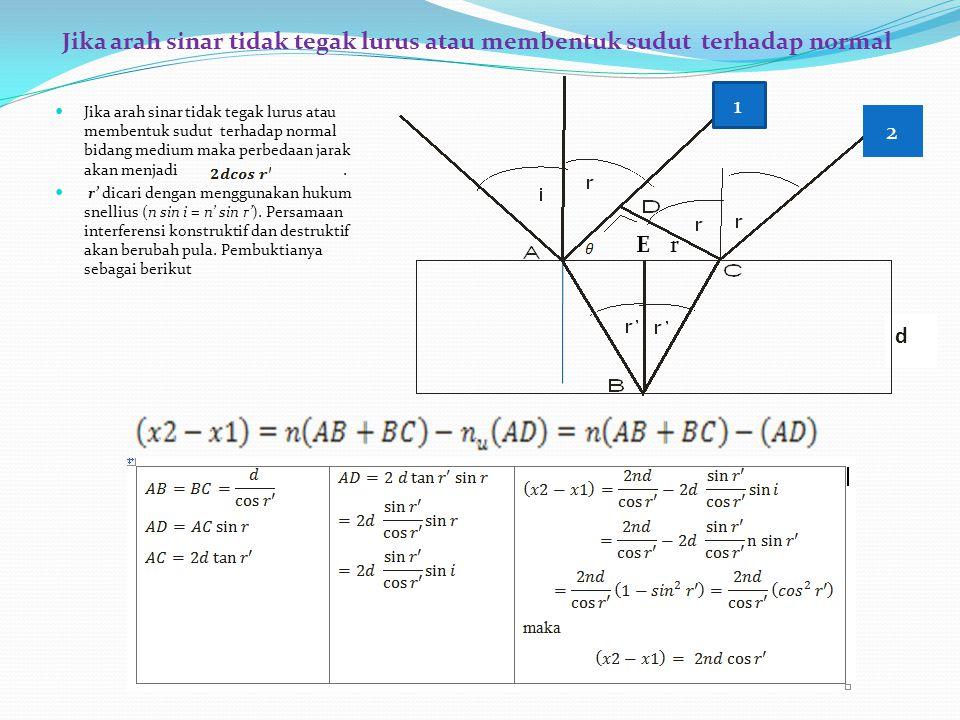 d Jika arah sinar tidak tegak lurus atau membentuk sudut terhadap normal bidang medium maka perbedaan jarak akan menjadi. r' dicari dengan menggunakan