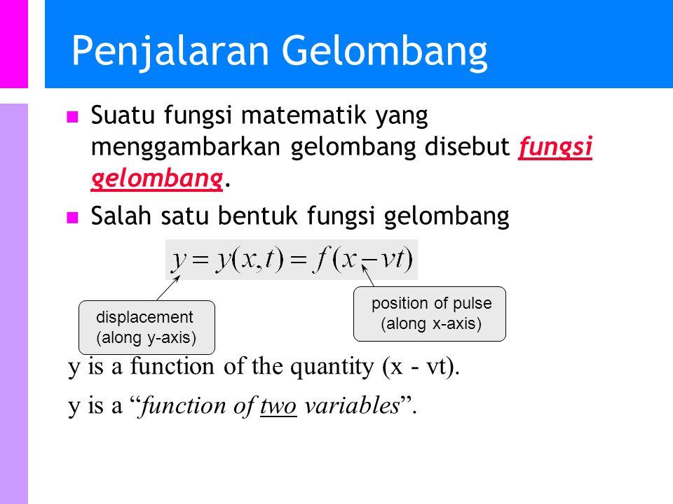 Gelombang yang merambat ke kiri dengan laju v dapat dinyatakan denga fungsi gelombang berikut: Penjalaran fungsi gelombang Gelombang yang merambat ke kanan dengan laju v dapat dinyatakan denga fungsi gelombang berikut: