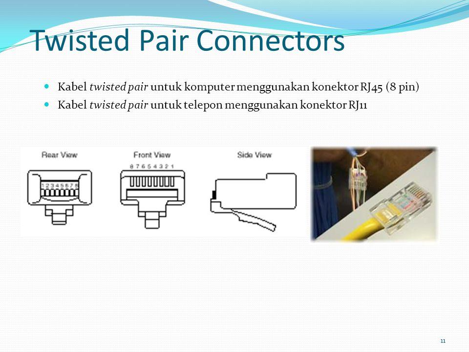 11 Twisted Pair Connectors Kabel twisted pair untuk komputer menggunakan konektor RJ45 (8 pin) Kabel twisted pair untuk telepon menggunakan konektor RJ11