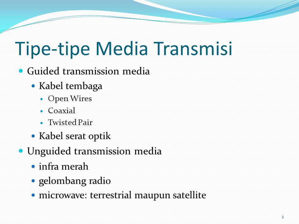 23 Jenis-jenis kabel serat optik Step-index multimode.