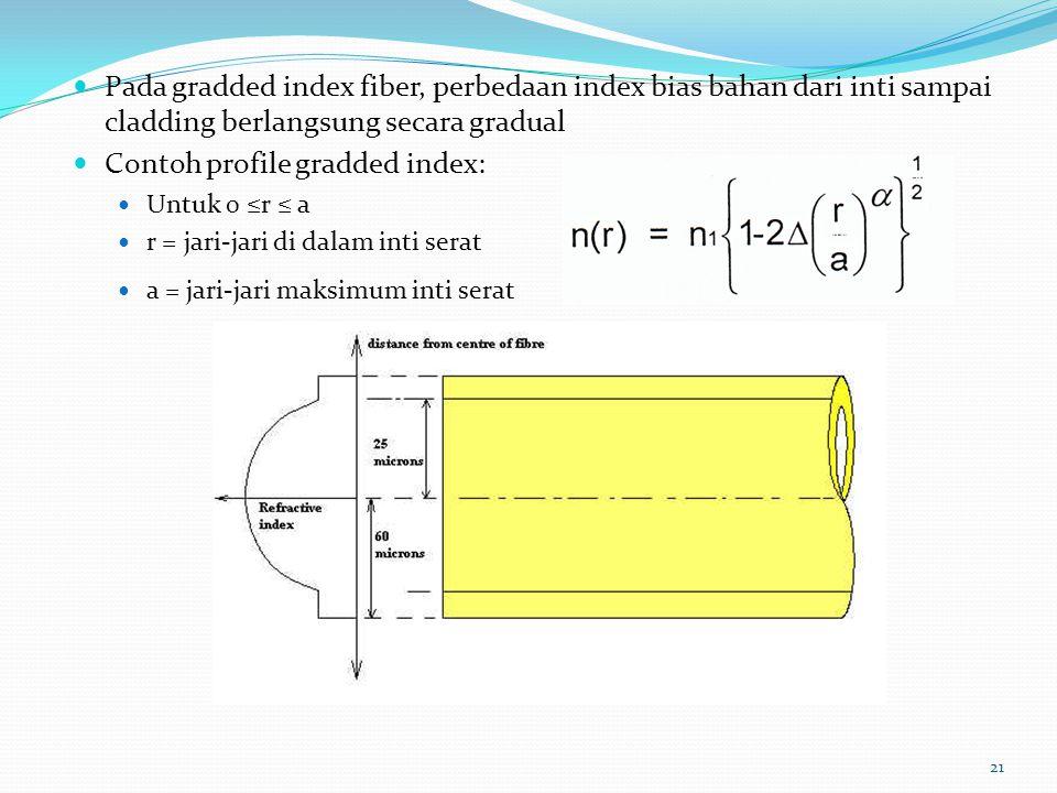 21 Pada gradded index fiber, perbedaan index bias bahan dari inti sampai cladding berlangsung secara gradual Contoh profile gradded index: Untuk 0 ≤r ≤ a r = jari-jari di dalam inti serat a = jari-jari maksimum inti serat