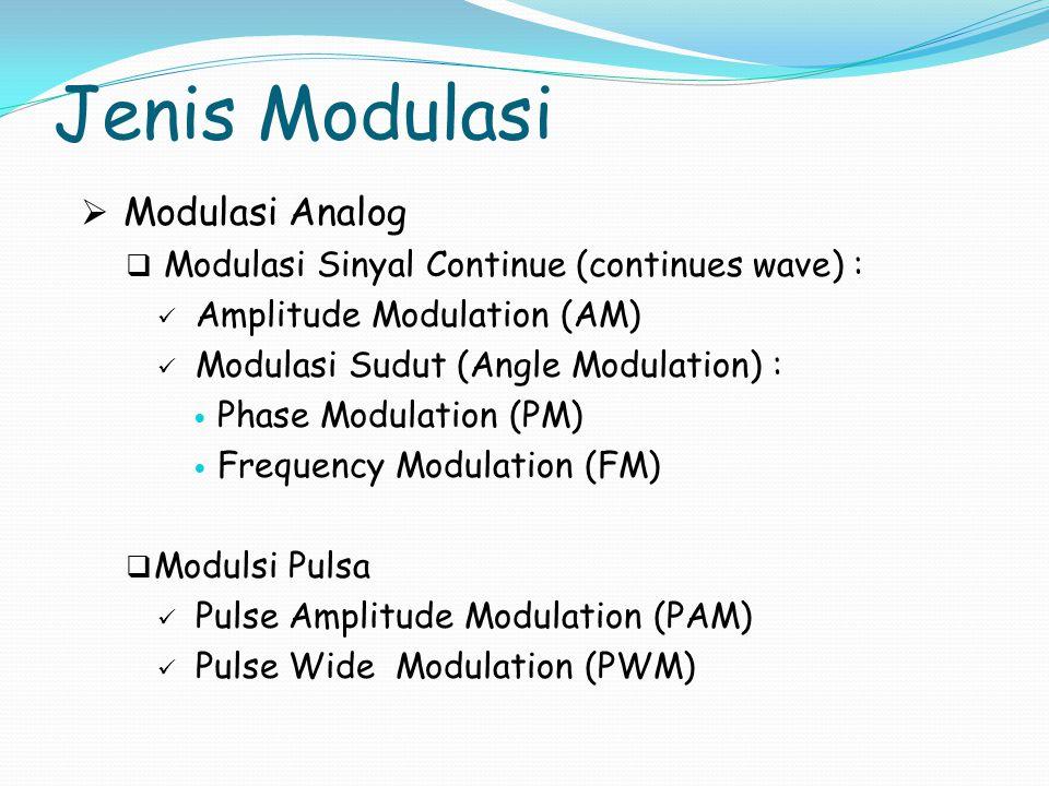 Jenis Modulasi  Modulasi Analog  Modulasi Sinyal Continue (continues wave) : Amplitude Modulation (AM) Modulasi Sudut (Angle Modulation) : Phase Modulation (PM) Frequency Modulation (FM)  Modulsi Pulsa Pulse Amplitude Modulation (PAM) Pulse Wide Modulation (PWM)