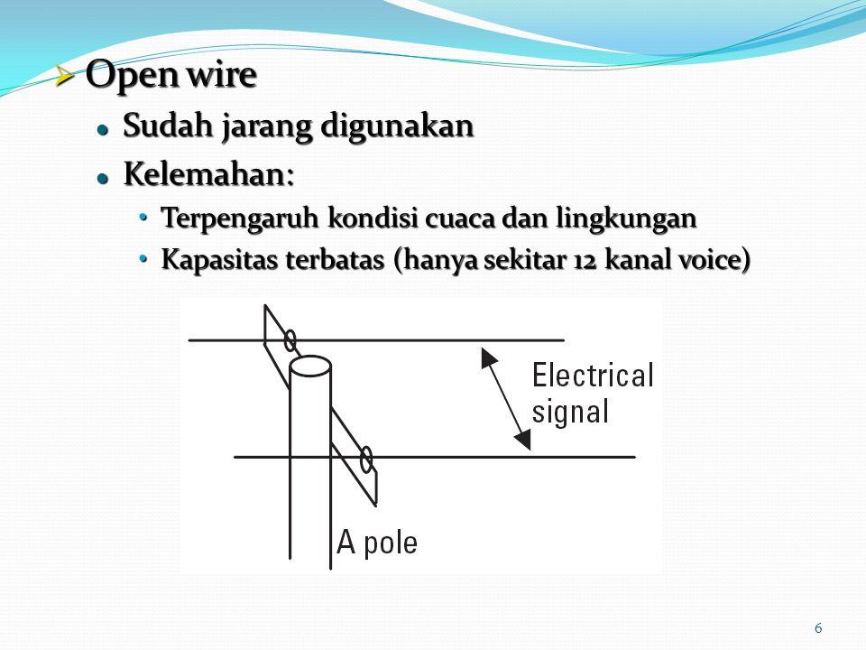 17 Cahaya yang dapat dimasukkan ke dalam serat optik harus disuntikkan pada sudut yang lebih kecil daripada θ NA.