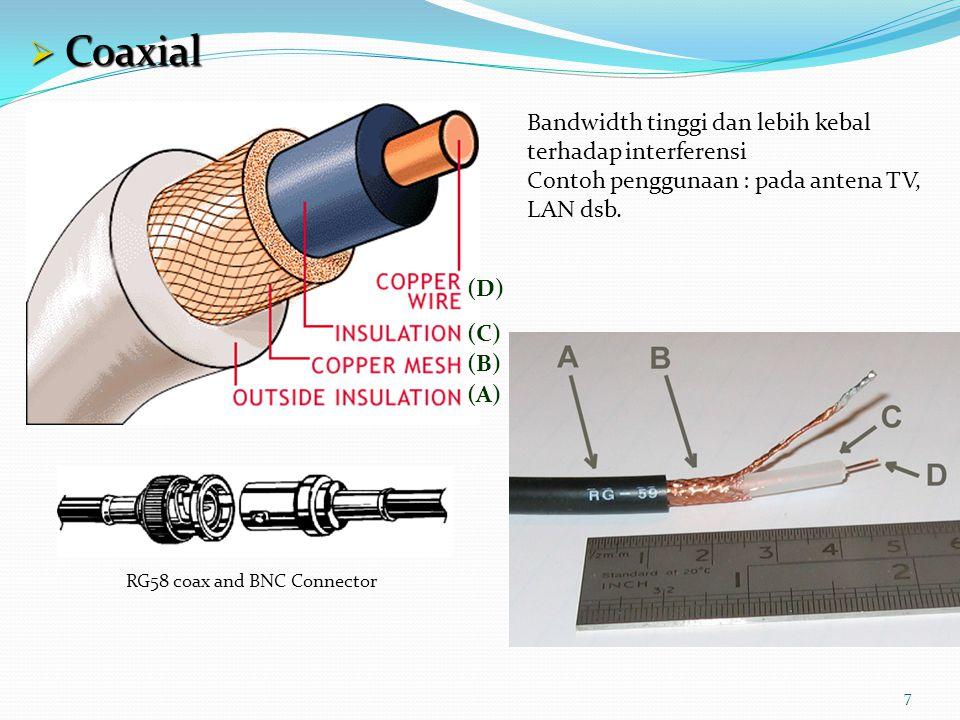 7  Coaxial (A) (B) (C) (D) Bandwidth tinggi dan lebih kebal terhadap interferensi Contoh penggunaan : pada antena TV, LAN dsb.