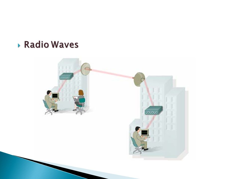  Radio Waves