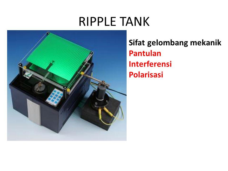 RIPPLE TANK Sifat gelombang mekanik Pantulan Interferensi Polarisasi