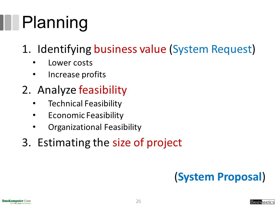 Planning 1.Identifying business value (System Request) Lower costs Increase profits 2.Analyze feasibility Technical Feasibility Economic Feasibility O