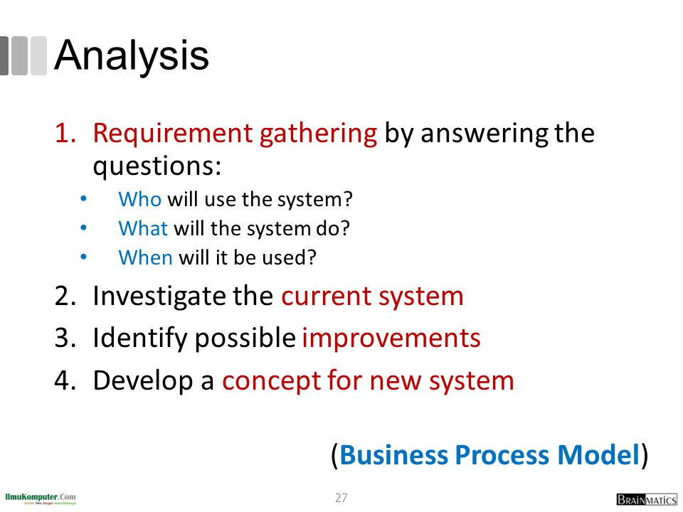 Analysis 1.Requirement gathering by answering the questions: Who will use the system.