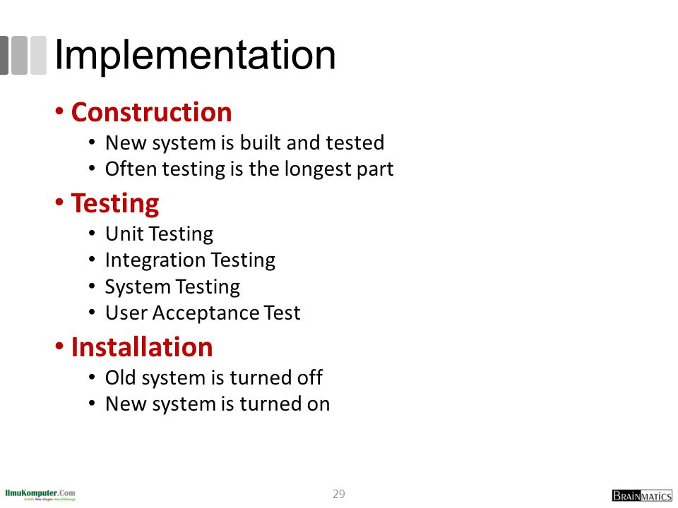 Implementation Construction New system is built and tested Often testing is the longest part Testing Unit Testing Integration Testing System Testing U