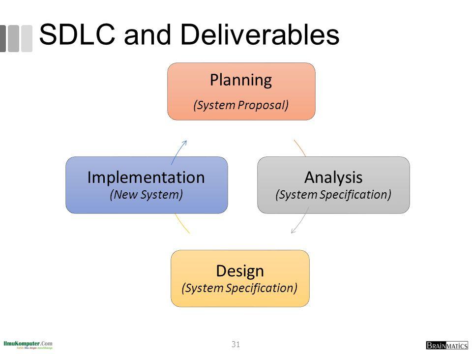 SDLC and Deliverables 31