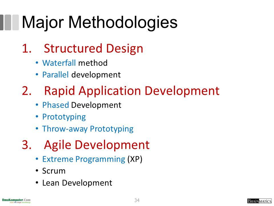 Major Methodologies 1.Structured Design Waterfall method Parallel development 2.Rapid Application Development Phased Development Prototyping Throw-away Prototyping 3.Agile Development Extreme Programming (XP) Scrum Lean Development 34