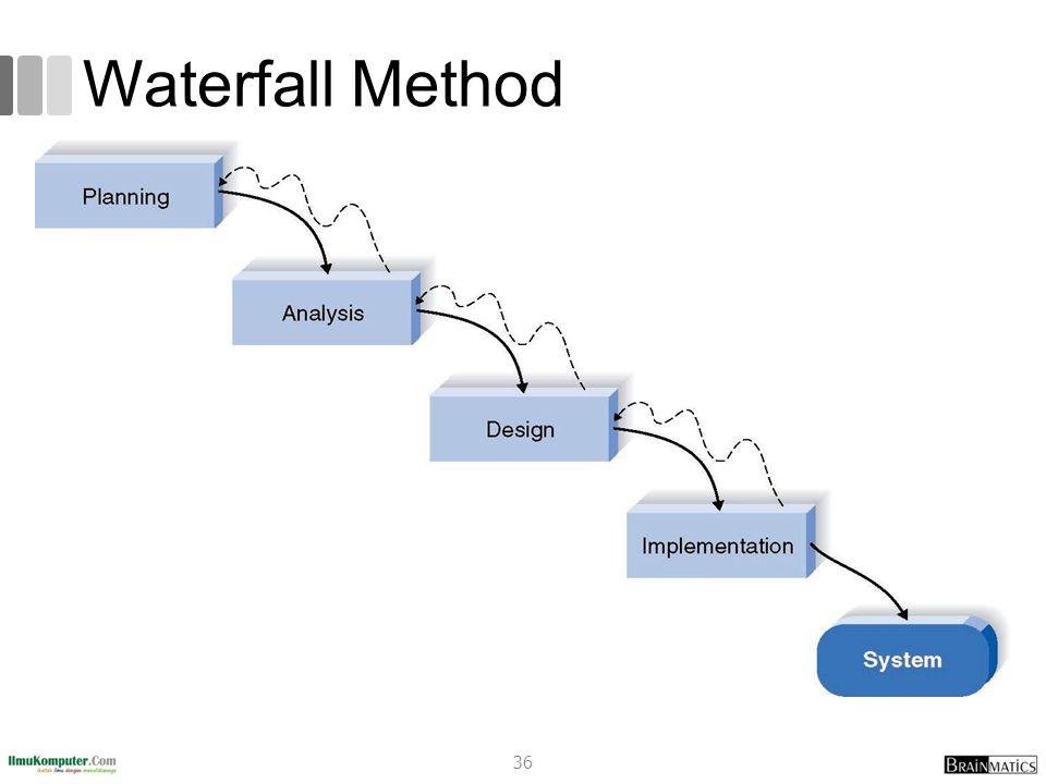 Waterfall Method 36