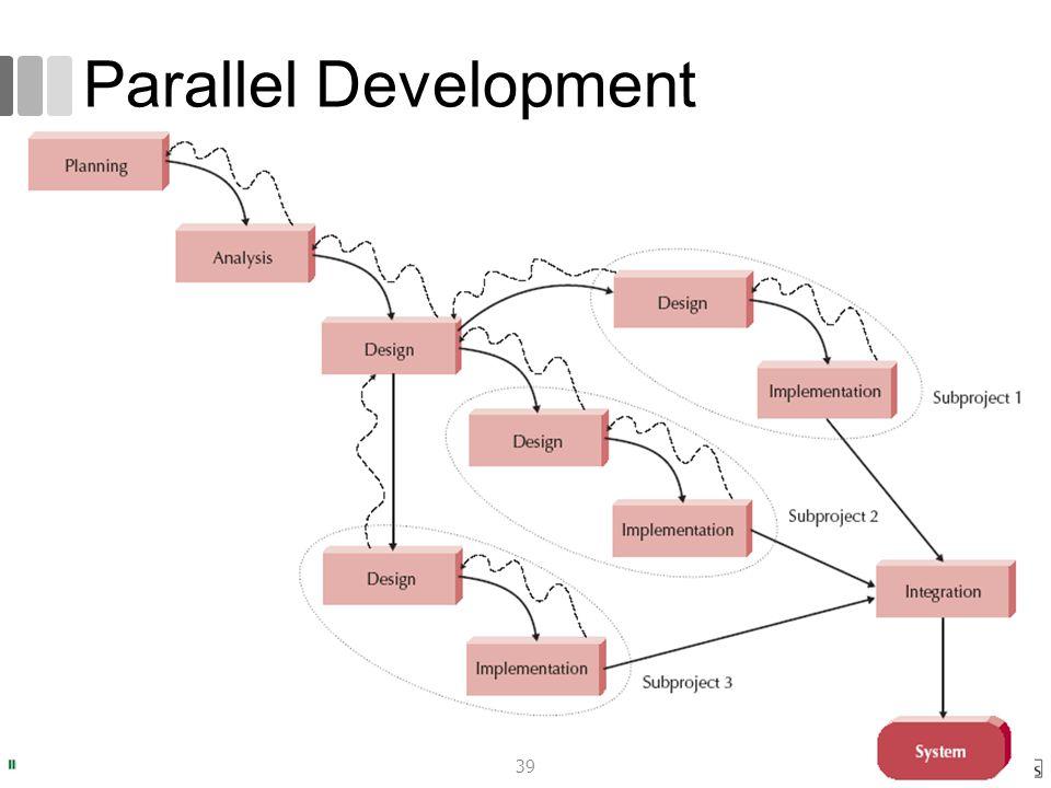 Parallel Development 39