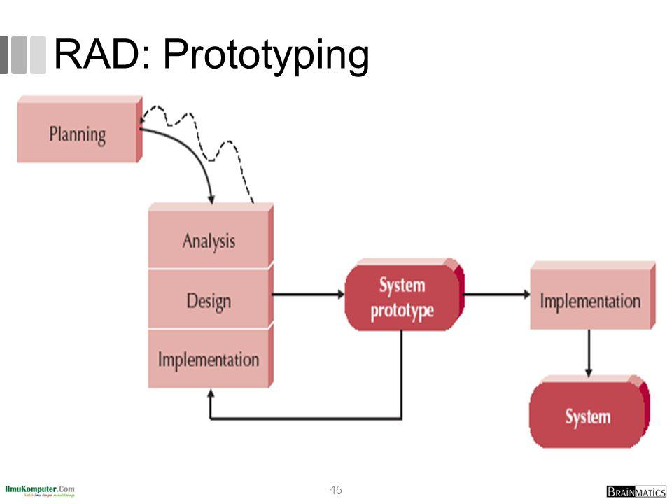 RAD: Prototyping 46