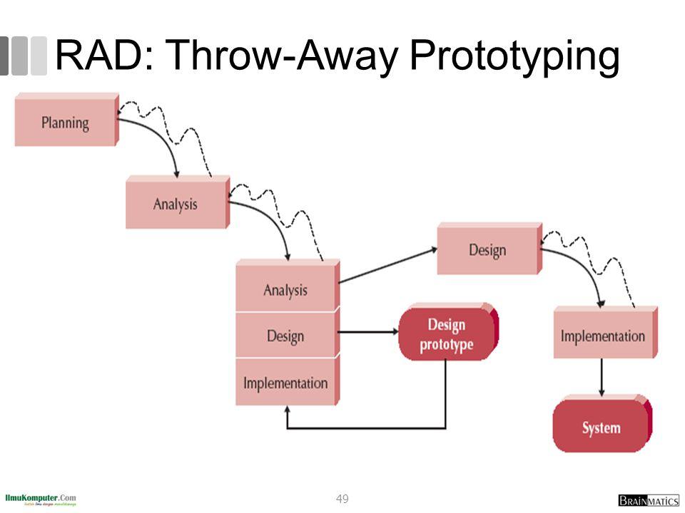 RAD: Throw-Away Prototyping 49