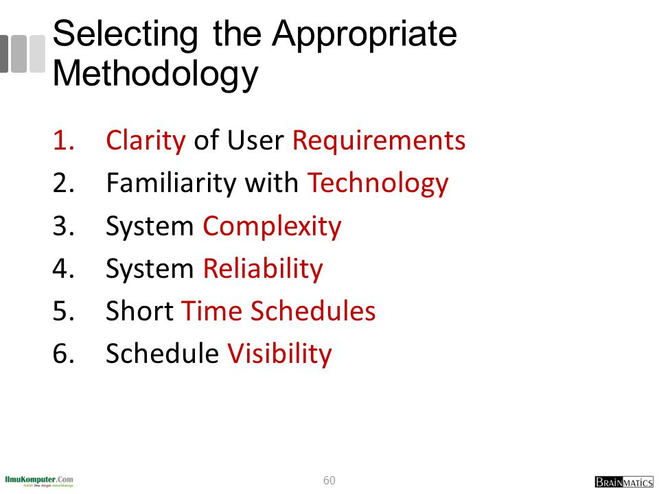 Selecting the Appropriate Methodology 1.Clarity of User Requirements 2.Familiarity with Technology 3.System Complexity 4.System Reliability 5.Short Time Schedules 6.Schedule Visibility 60